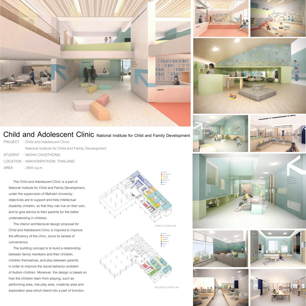 interior architecture thesis Coming up with a topic for a thesis paper related to interior design is rather difficult our ideas below will help you pick an appropriate one.